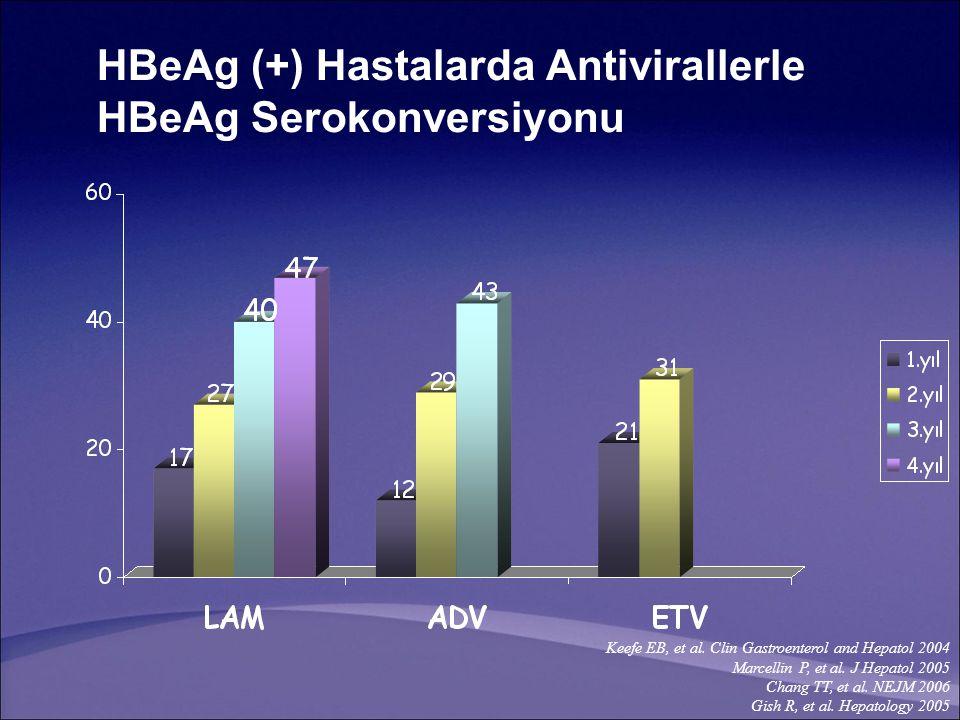 HBeAg (+) Hastalarda Antivirallerle HBeAg Serokonversiyonu