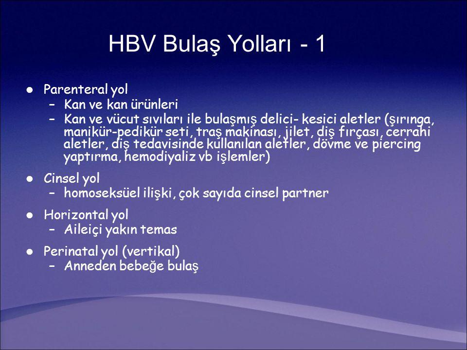 HBV Bulaş Yolları - 1 Parenteral yol Kan ve kan ürünleri