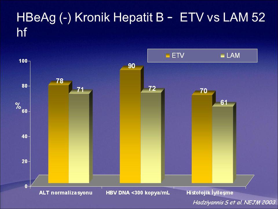 HBeAg (-) Kronik Hepatit B – ETV vs LAM 52 hf
