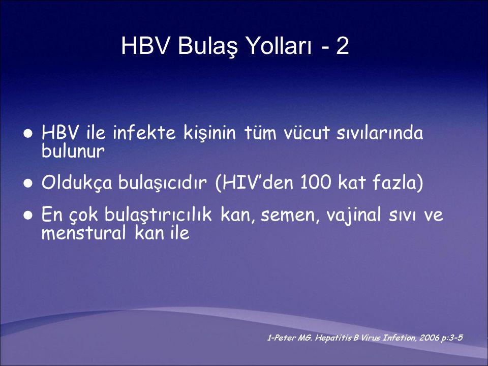 HBV Bulaş Yolları - 2 HBV ile infekte kişinin tüm vücut sıvılarında bulunur. Oldukça bulaşıcıdır (HIV'den 100 kat fazla)