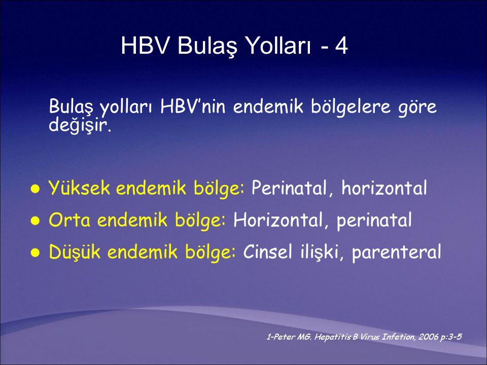 HBV Bulaş Yolları - 4 Bulaş yolları HBV'nin endemik bölgelere göre değişir. Yüksek endemik bölge: Perinatal, horizontal.