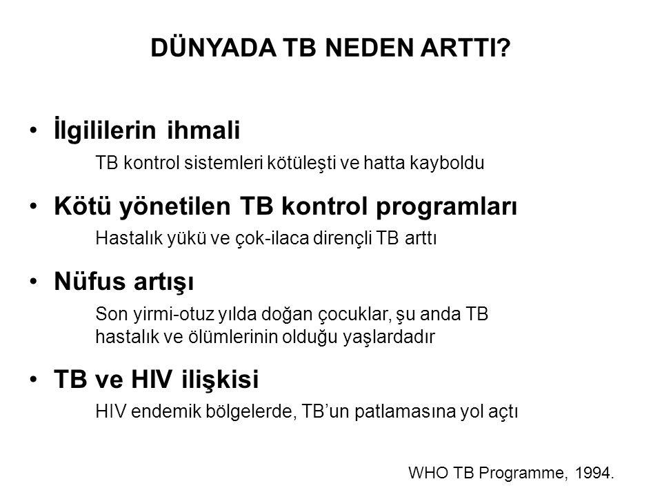 Kötü yönetilen TB kontrol programları Nüfus artışı