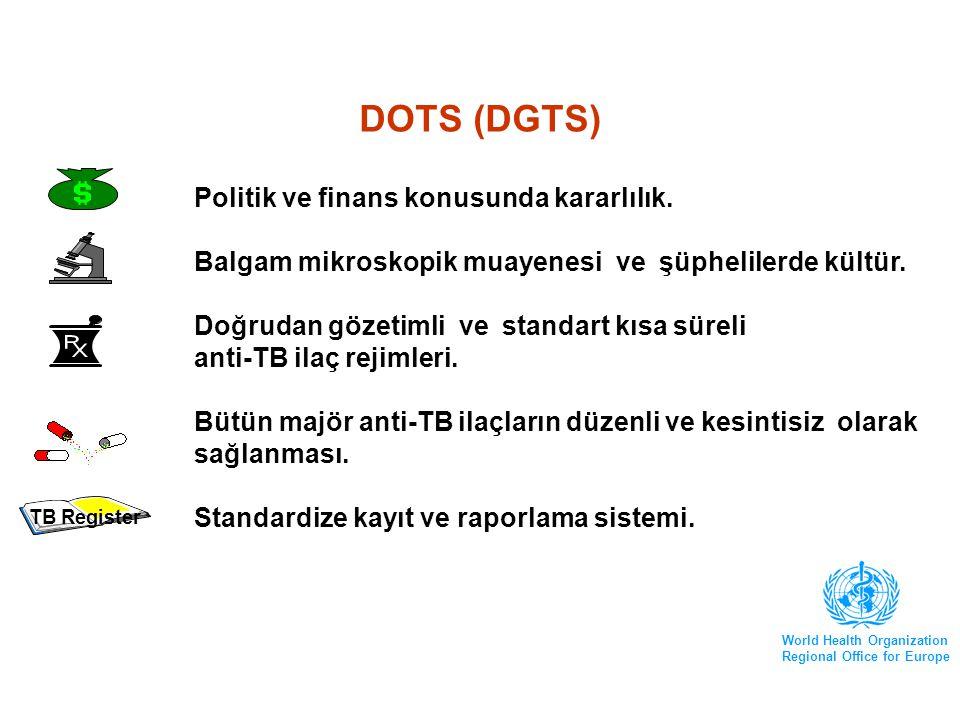 DOTS (DGTS) Politik ve finans konusunda kararlılık.