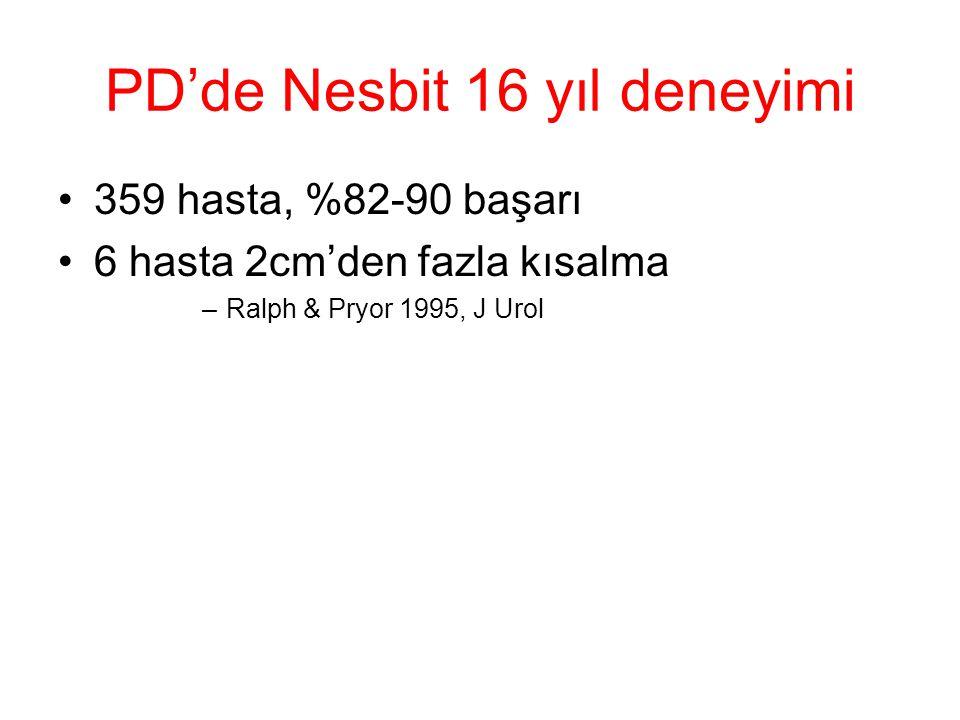PD'de Nesbit 16 yıl deneyimi