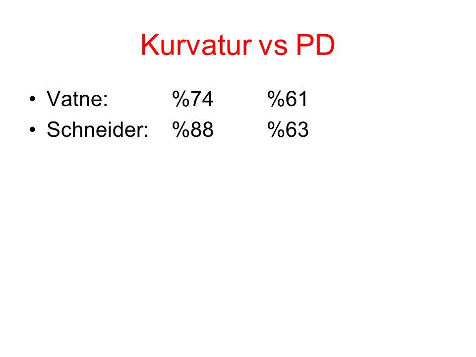 Kurvatur vs PD Vatne: %74 %61 Schneider: %88 %63