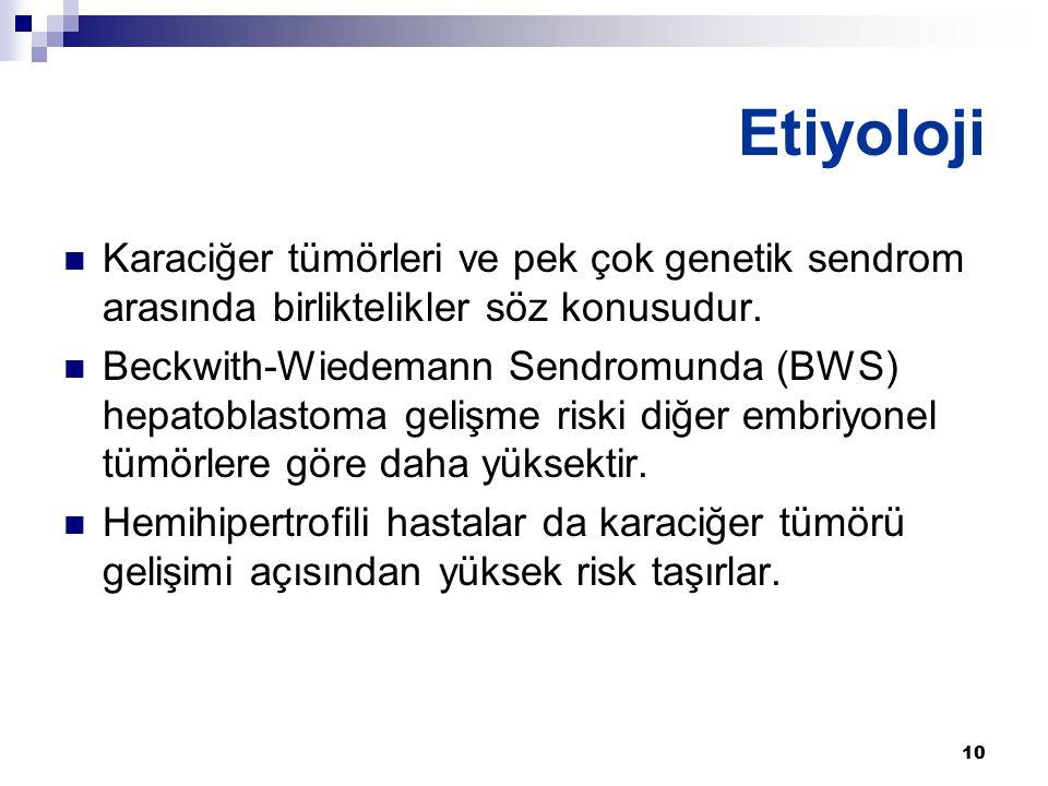 Etiyoloji Karaciğer tümörleri ve pek çok genetik sendrom arasında birliktelikler söz konusudur.