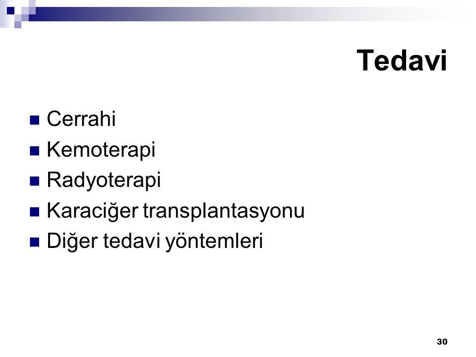 Tedavi Cerrahi Kemoterapi Radyoterapi Karaciğer transplantasyonu