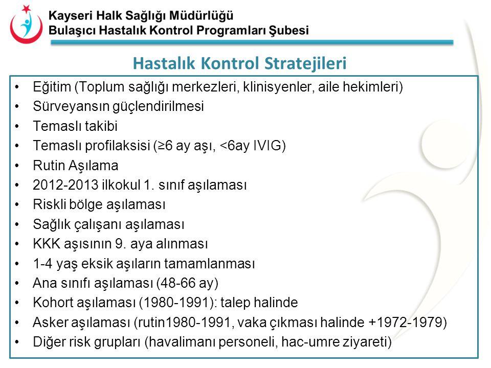 Hastalık Kontrol Stratejileri