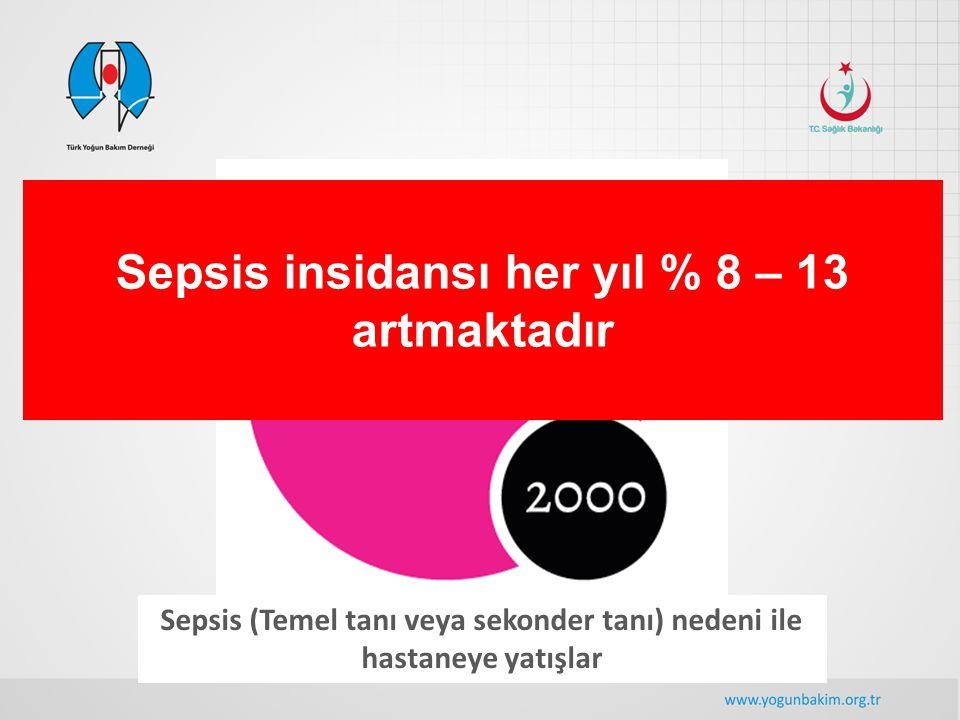 Sepsis insidansı her yıl % 8 – 13 artmaktadır