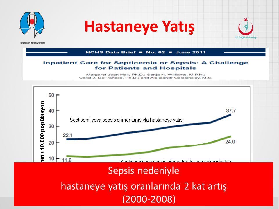 hastaneye yatış oranlarında 2 kat artış (2000-2008)