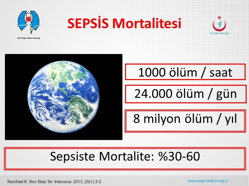 Sepsiste Mortalite: %30-60