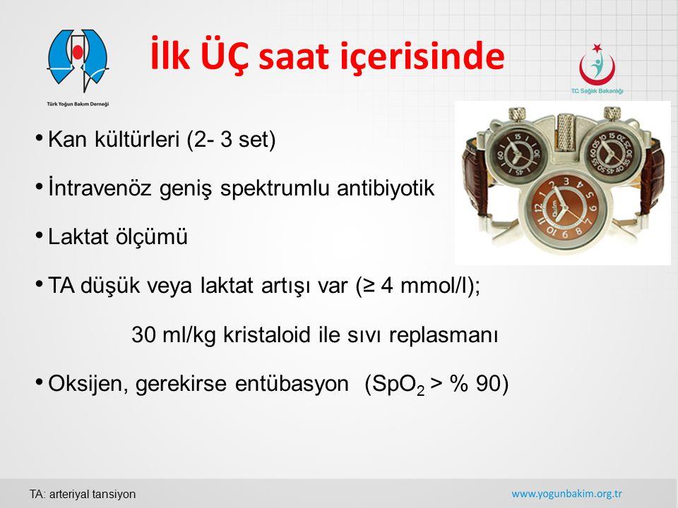 İlk ÜÇ saat içerisinde Kan kültürleri (2- 3 set)