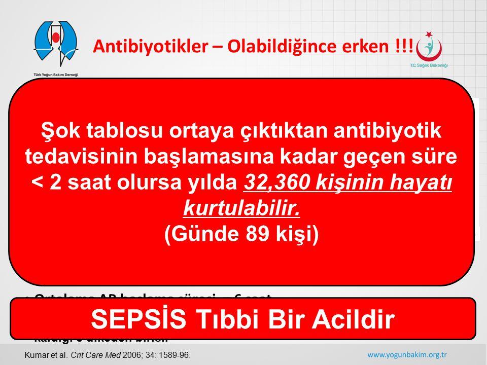 Antibiyotikler – Olabildiğince erken !!!
