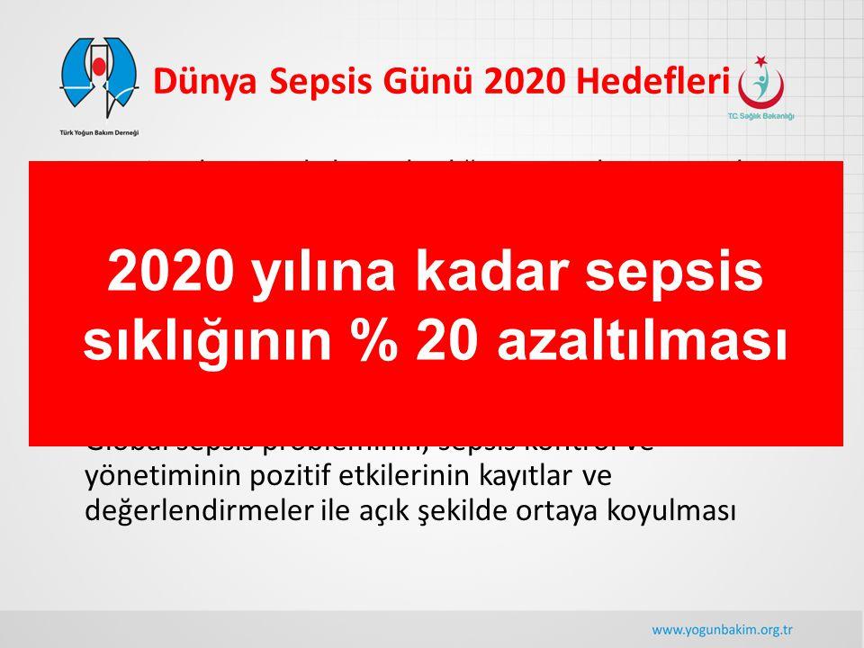 Dünya Sepsis Günü 2020 Hedefleri