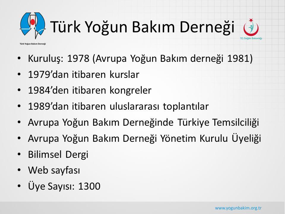 Türk Yoğun Bakım Derneği