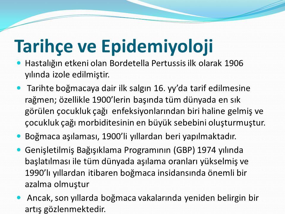 Tarihçe ve Epidemiyoloji