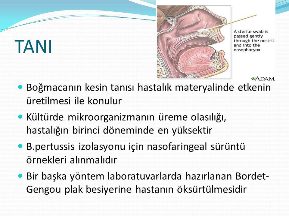 TANI Boğmacanın kesin tanısı hastalık materyalinde etkenin üretilmesi ile konulur.