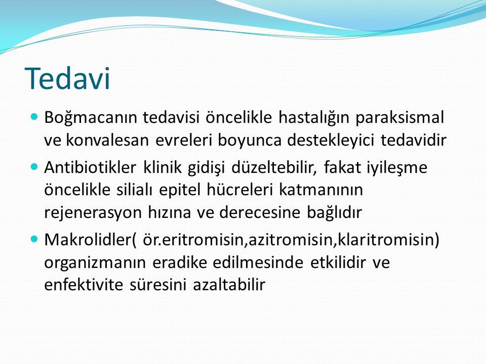 Tedavi Boğmacanın tedavisi öncelikle hastalığın paraksismal ve konvalesan evreleri boyunca destekleyici tedavidir.
