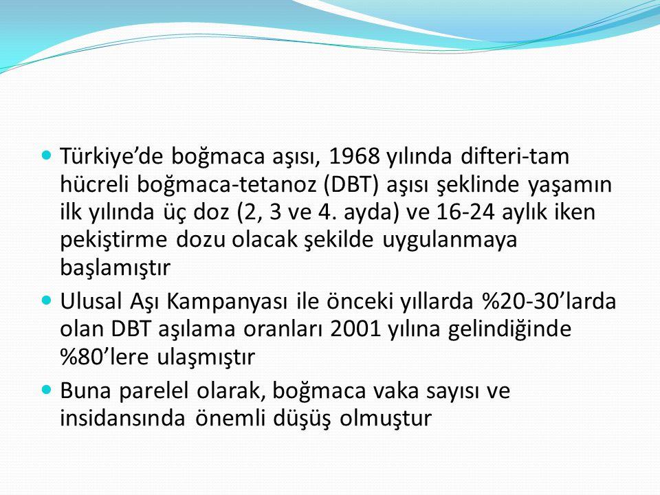 Türkiye'de boğmaca aşısı, 1968 yılında difteri-tam hücreli boğmaca-tetanoz (DBT) aşısı şeklinde yaşamın ilk yılında üç doz (2, 3 ve 4. ayda) ve 16-24 aylık iken pekiştirme dozu olacak şekilde uygulanmaya başlamıştır