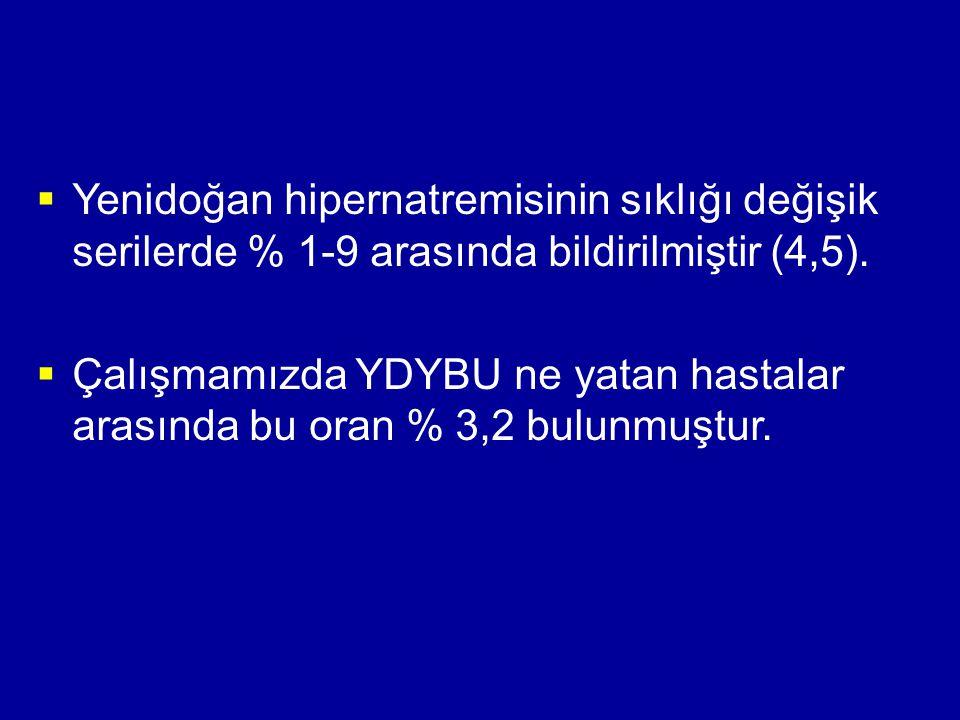 Yenidoğan hipernatremisinin sıklığı değişik serilerde % 1-9 arasında bildirilmiştir (4,5).