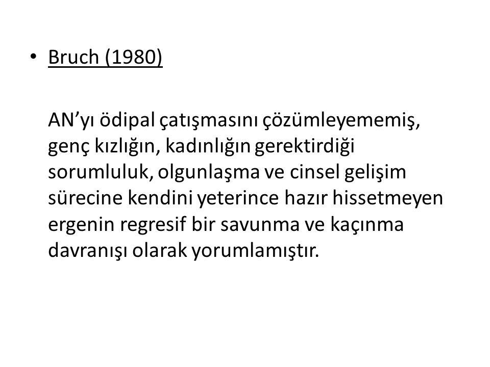 Bruch (1980)