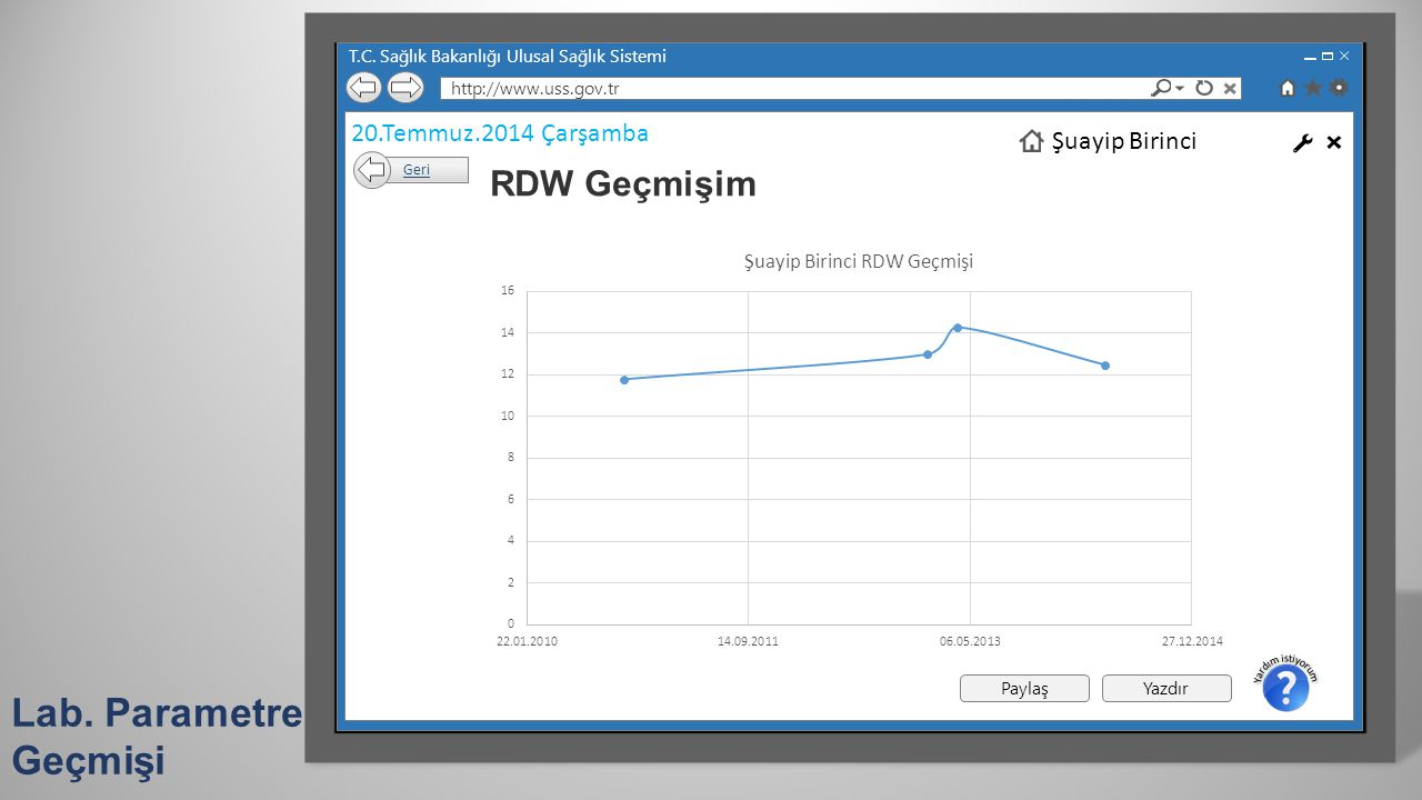 Lab. Parametre Geçmişi RDW Geçmişim 20.Temmuz.2014 Çarşamba