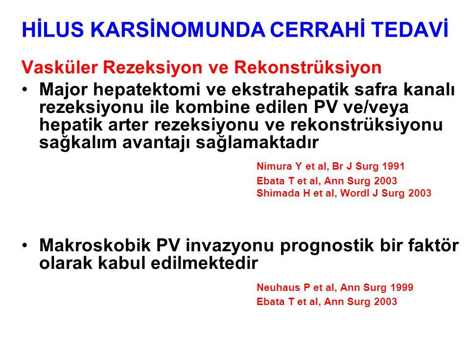 HİLUS KARSİNOMUNDA CERRAHİ TEDAVİ