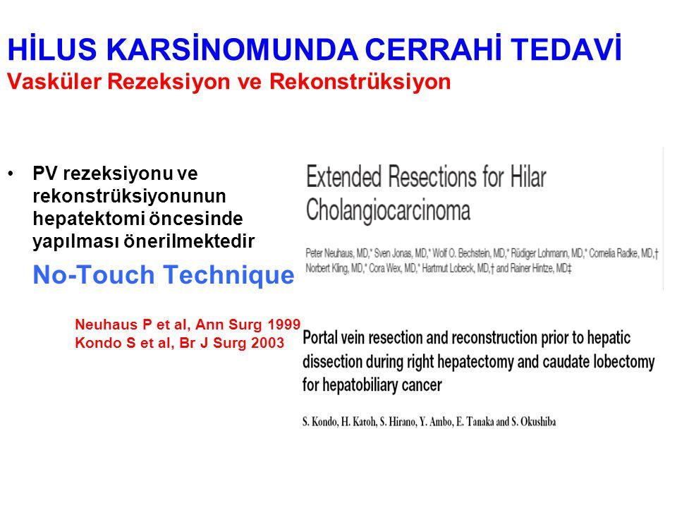 HİLUS KARSİNOMUNDA CERRAHİ TEDAVİ Vasküler Rezeksiyon ve Rekonstrüksiyon