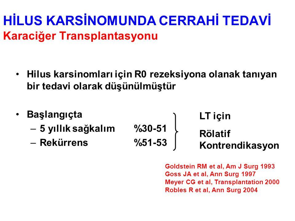HİLUS KARSİNOMUNDA CERRAHİ TEDAVİ Karaciğer Transplantasyonu