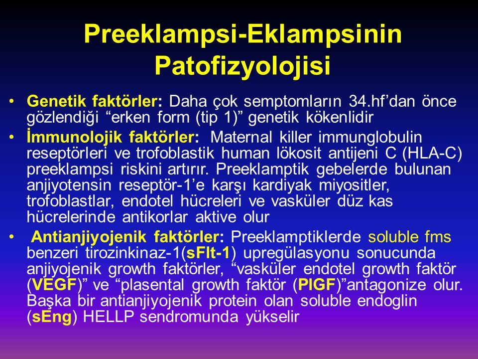 Preeklampsi-Eklampsinin Patofizyolojisi