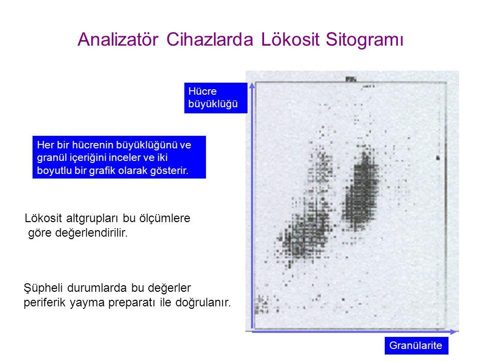 Analizatör Cihazlarda Lökosit Sitogramı