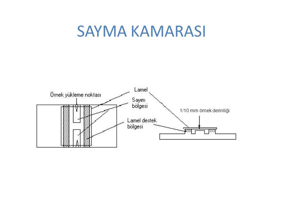SAYMA KAMARASI 1/10 mm örnek derinliği