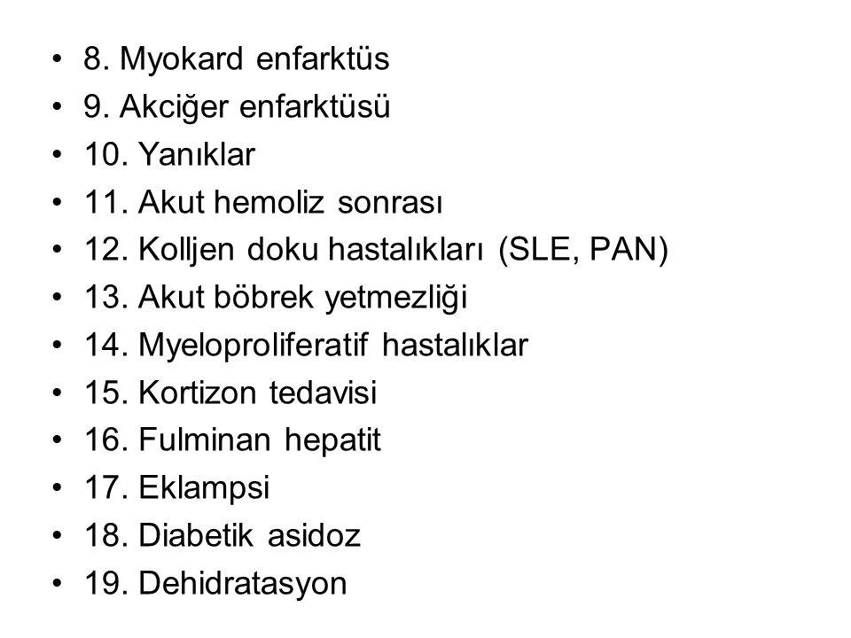 8. Myokard enfarktüs 9. Akciğer enfarktüsü. 10. Yanıklar. 11. Akut hemoliz sonrası. 12. Kolljen doku hastalıkları (SLE, PAN)