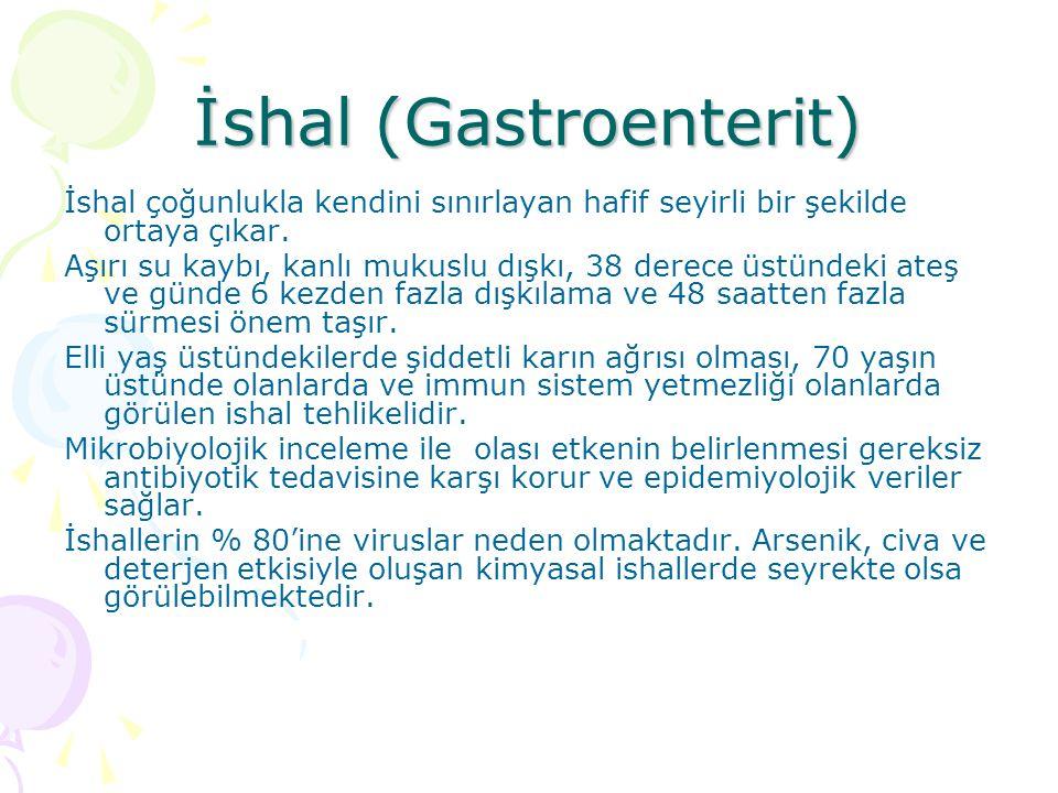 İshal (Gastroenterit)