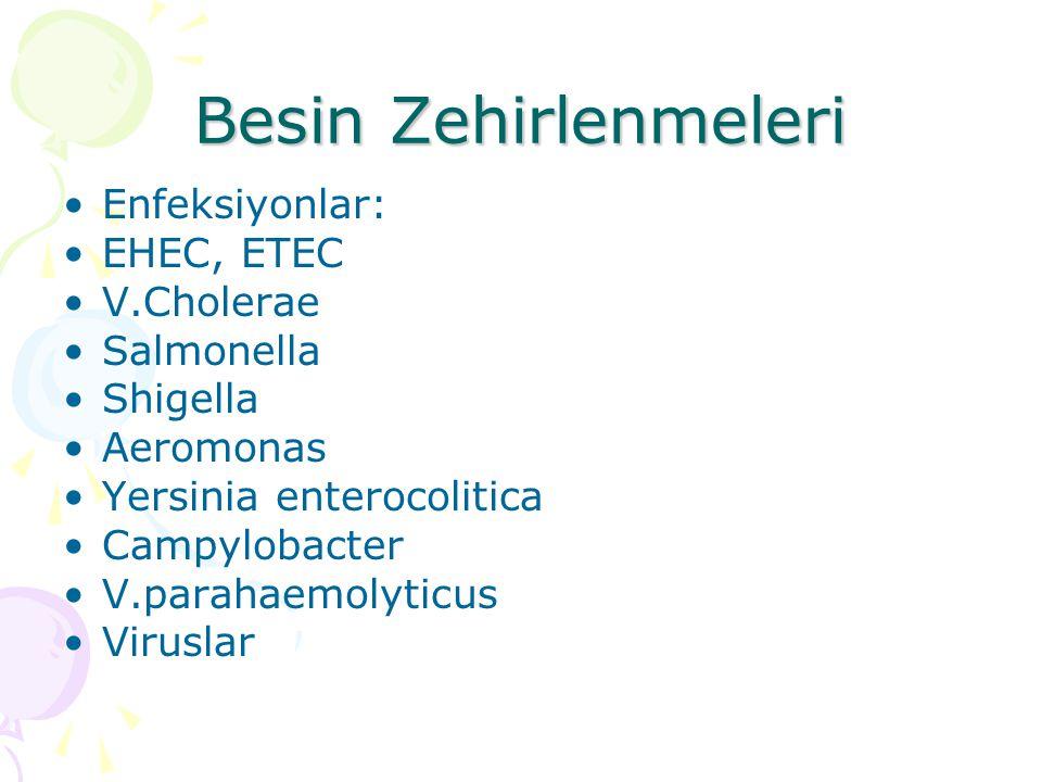 Besin Zehirlenmeleri Enfeksiyonlar: EHEC, ETEC V.Cholerae Salmonella