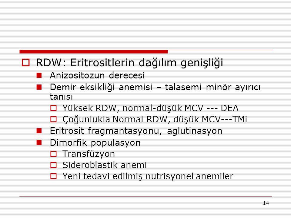 RDW: Eritrositlerin dağılım genişliği