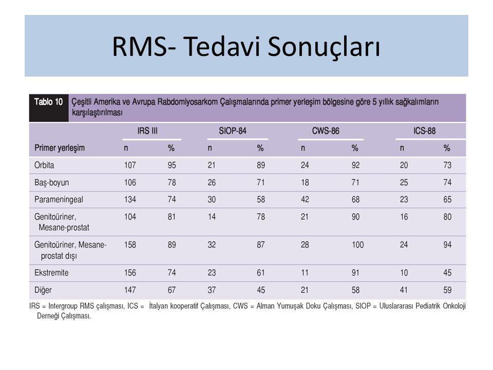RMS- Tedavi Sonuçları
