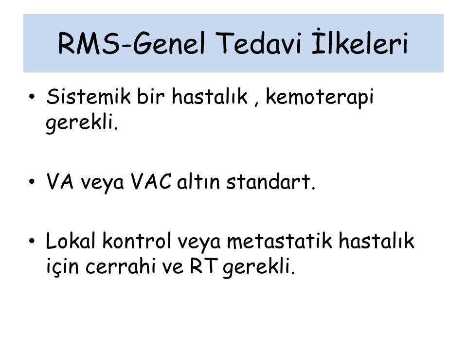 RMS-Genel Tedavi İlkeleri