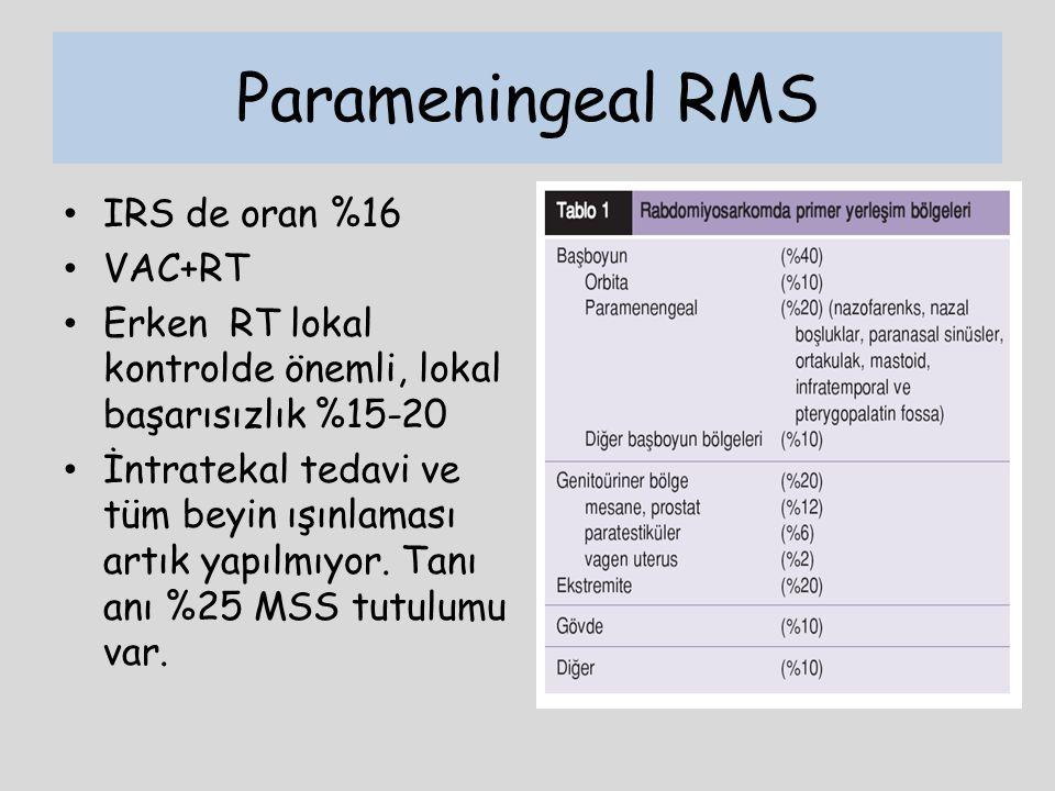 Parameningeal RMS IRS de oran %16 VAC+RT
