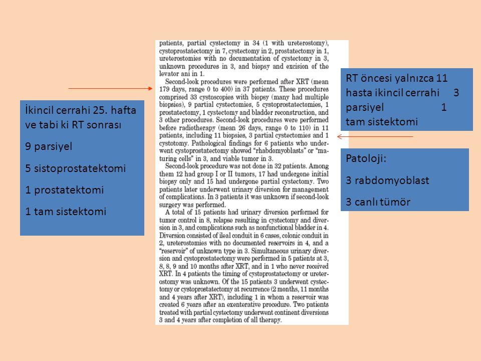 RT öncesi yalnızca 11 hasta ikincil cerrahi 3 parsiyel 1 tam sistektomi