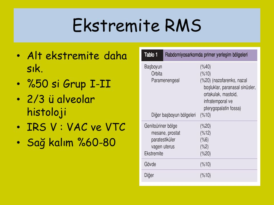 Ekstremite RMS Alt ekstremite daha sık. %50 si Grup I-II