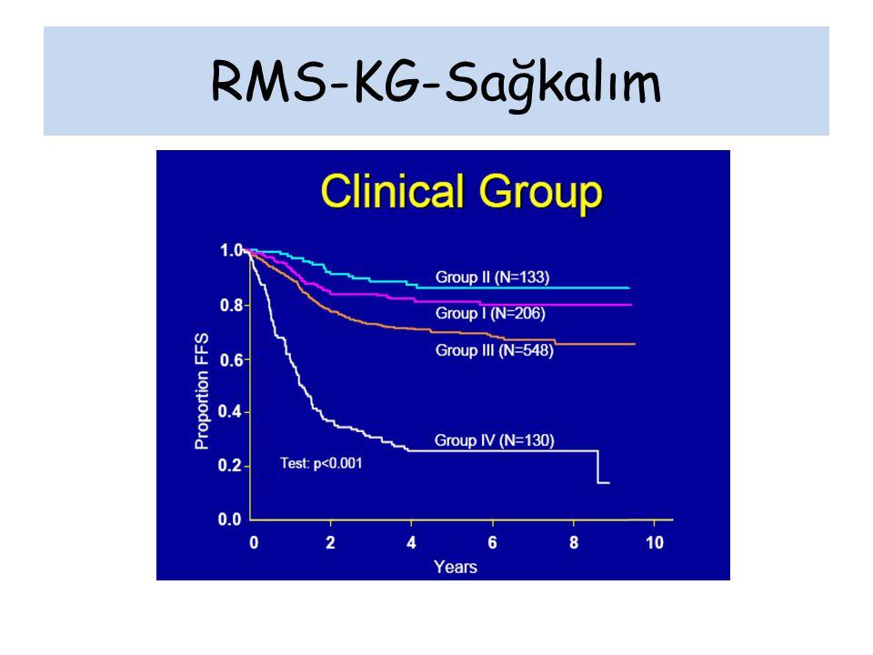 RMS-KG-Sağkalım