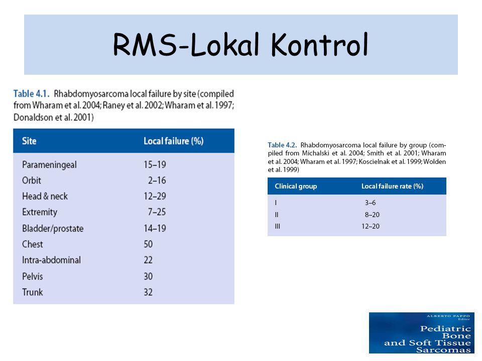 RMS-Lokal Kontrol