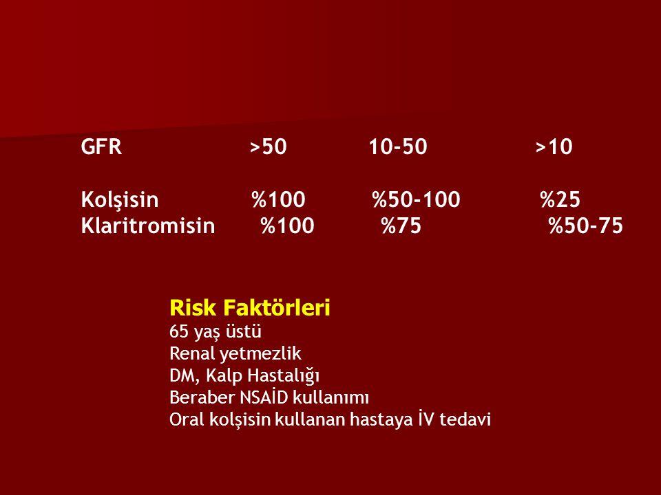 GFR >50 10-50 >10 Kolşisin %100 %50-100 %25