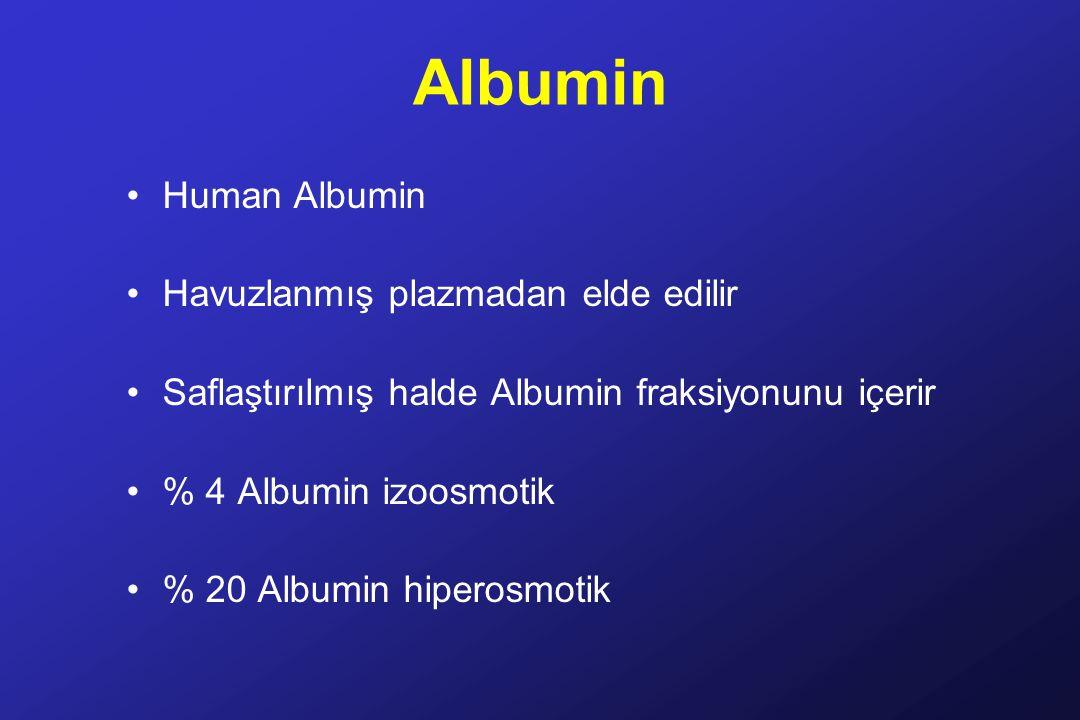 Albumin Human Albumin Havuzlanmış plazmadan elde edilir