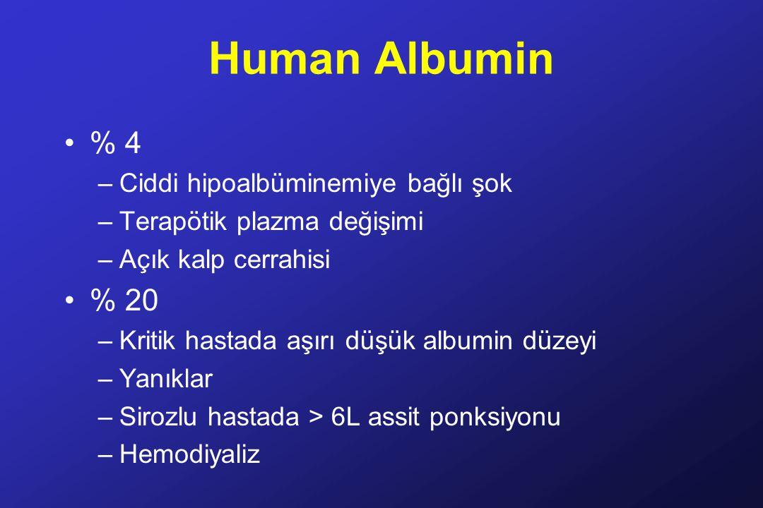 Human Albumin % 4 % 20 Ciddi hipoalbüminemiye bağlı şok
