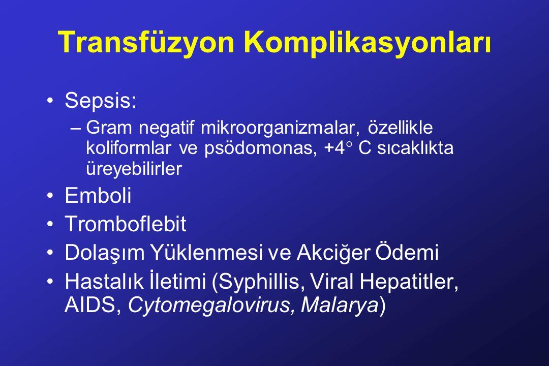 Transfüzyon Komplikasyonları