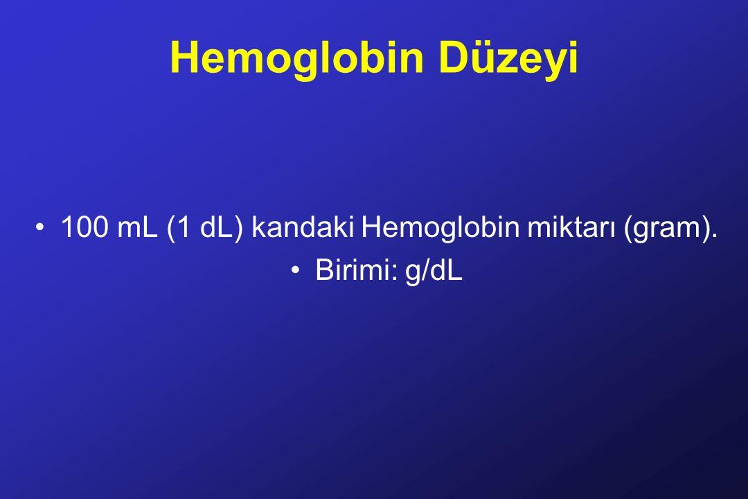 100 mL (1 dL) kandaki Hemoglobin miktarı (gram).