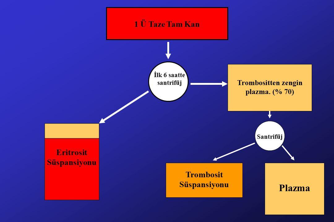 Plazma 1 Ü Taze Tam Kan Eritrosit Süspansiyonu Trombosit Süspansiyonu