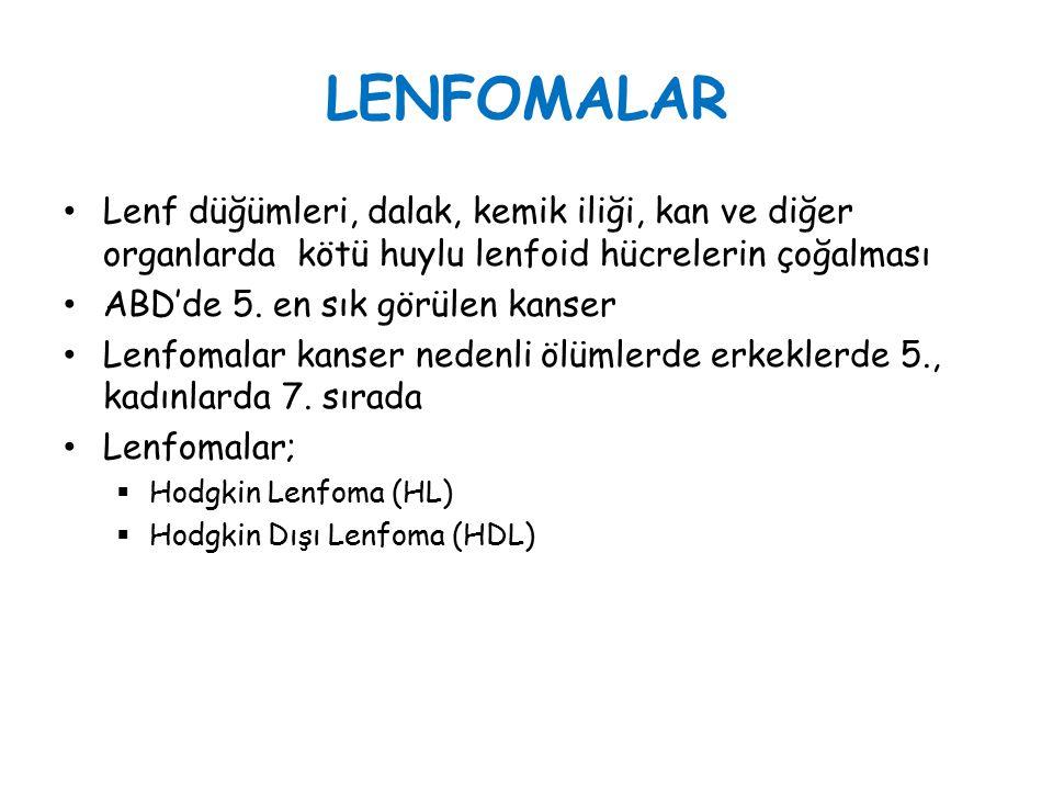 LENFOMALAR Lenf düğümleri, dalak, kemik iliği, kan ve diğer organlarda kötü huylu lenfoid hücrelerin çoğalması.
